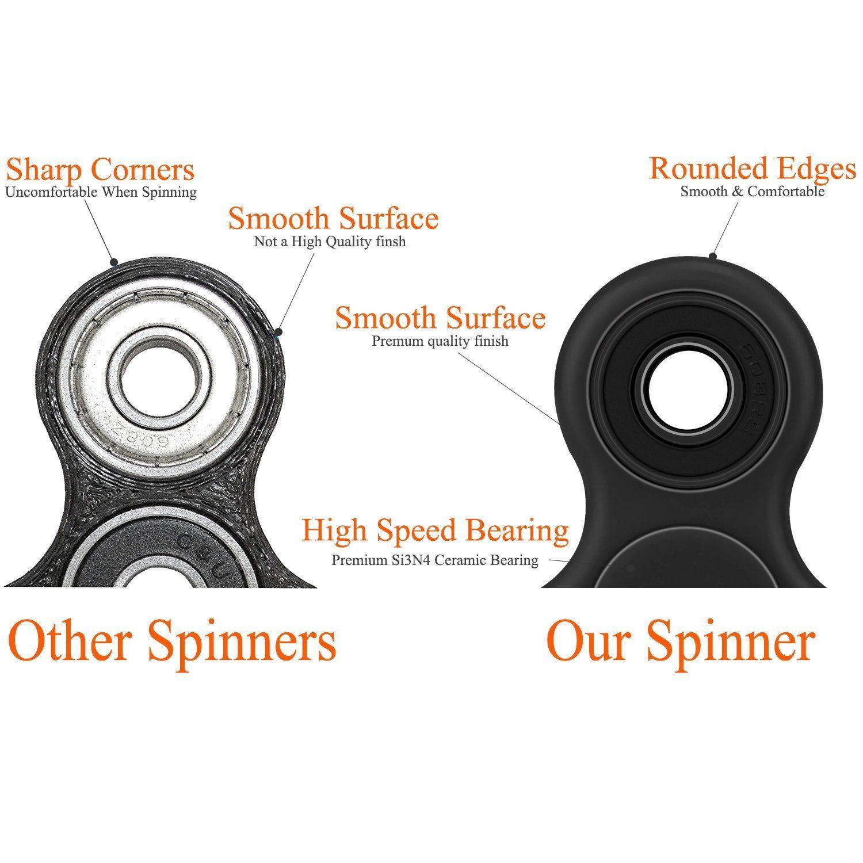 Alptoy Spinner Fidget Toy - With Premium Hybrid Ceramic Bearing-blue