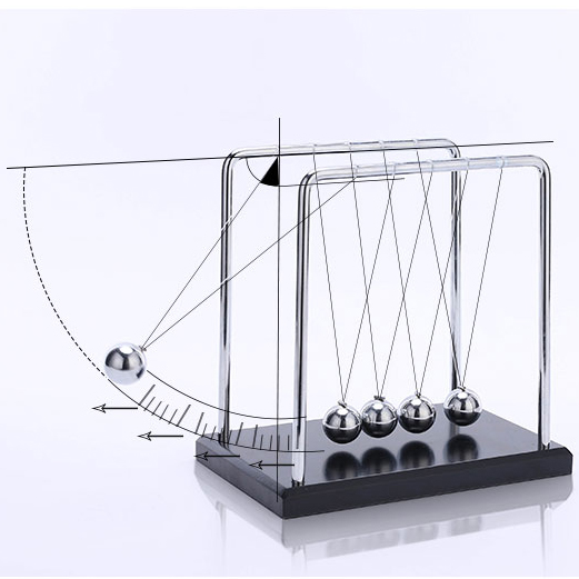 Classic Newton's Cradle Balance Balls Set - Every action has a reaction.