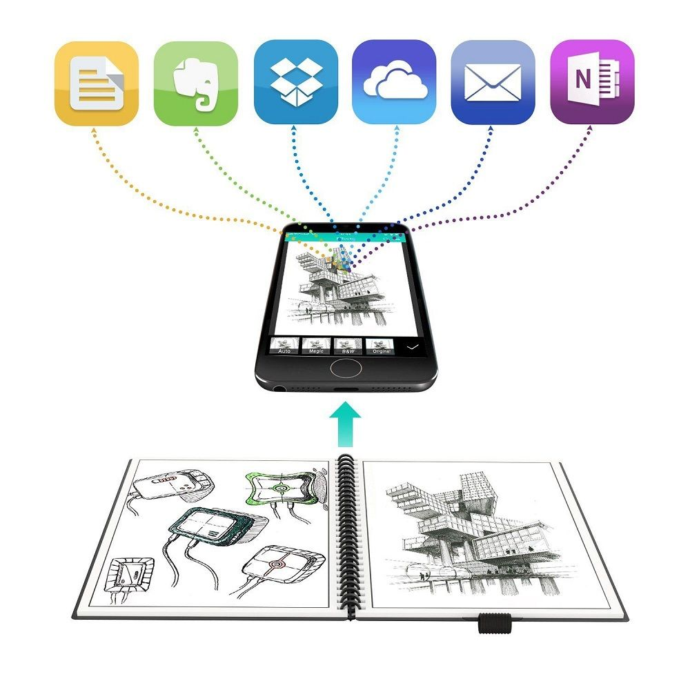 Elfinbook 2.0 Microwavable Erasable Notebook